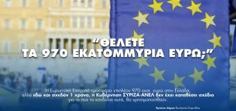 ΕΡΩΤΗΣΗ | Κίνδυνος απώλειας ευρωπαϊκών κονδυλίων λόγω αδικαιολόγητης καθυστέρησης